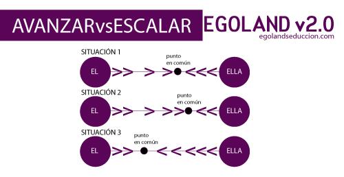 avanzar-escalar-ligar7