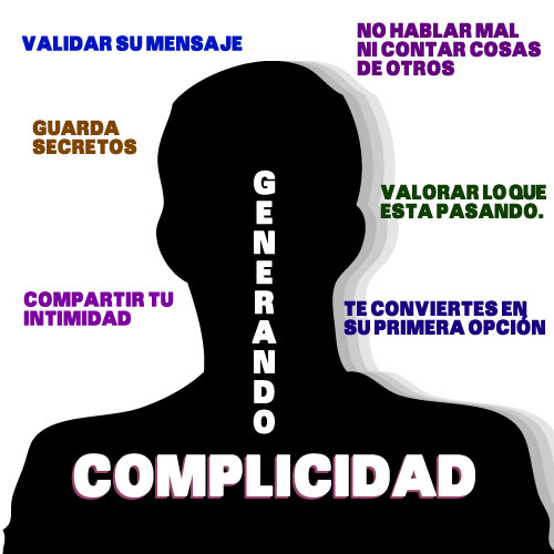 generar-complicidad-complice-caracteristicas